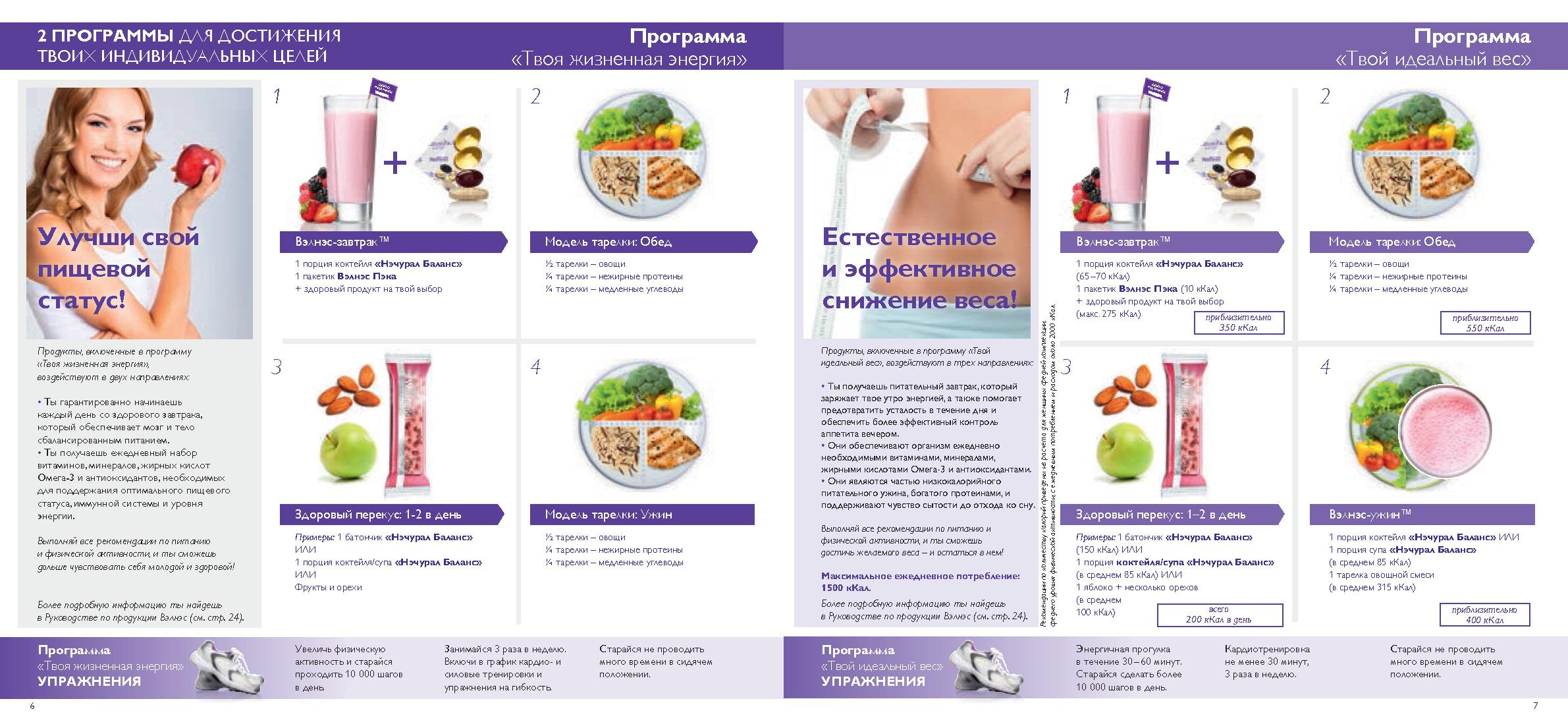 Каталог Wellness by Oriflame. Стань миллионером! с biz-aks.ru