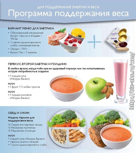 Программа поддержания веса