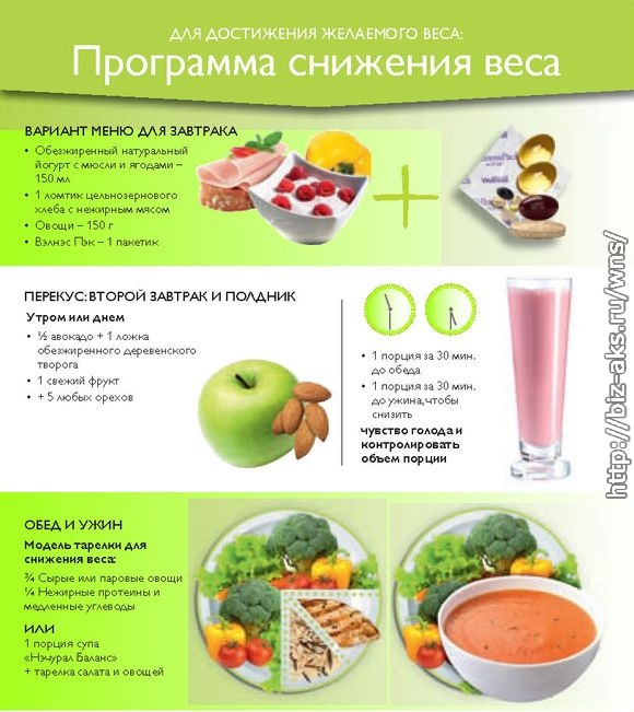 программа для похудения для женщин в зале