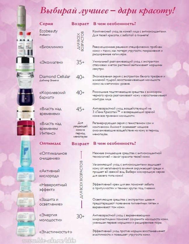 подбор крема для кожи по типу и возрасту