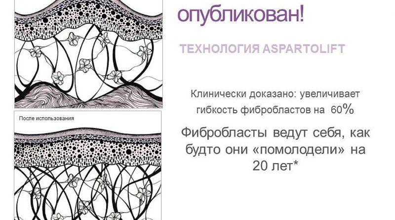 aspartolift секрет молодости кожи